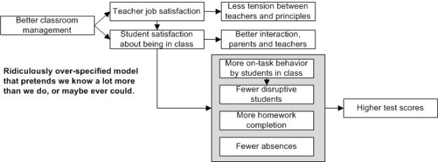 classroom_simple