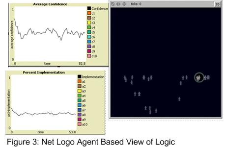 Net_Logo_view_a